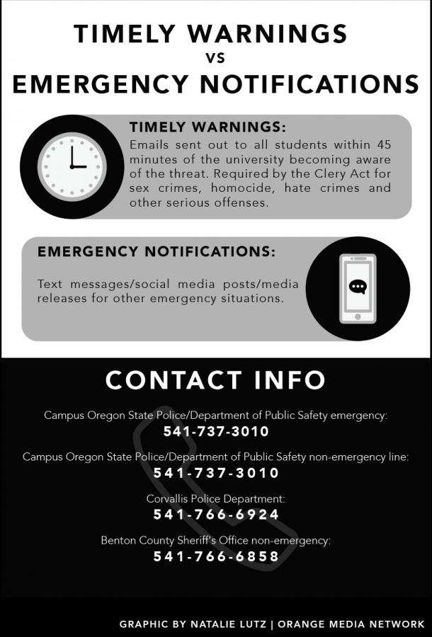 Timely+Warnings+vs+Emergency+Notifications