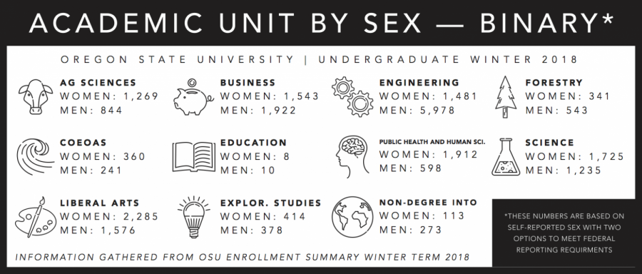 Academic+Unit+by+Sex+Graphic