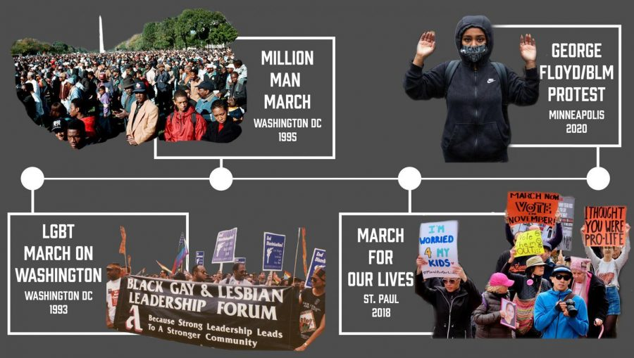 A photo-illustration of historical movements throughout the years and boxes detailing where they took place and when they started. Each photo has been modified from its original format. Photos courtesy of Creative Commons.
